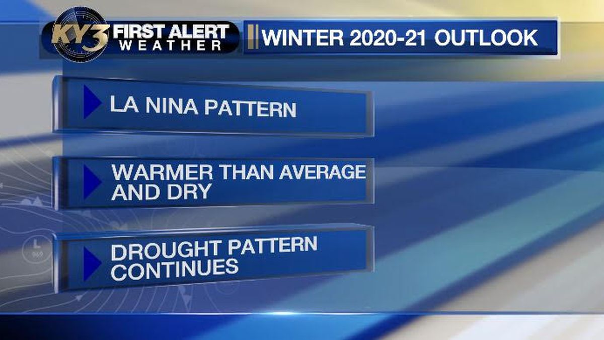 Winter outlook 2020-21