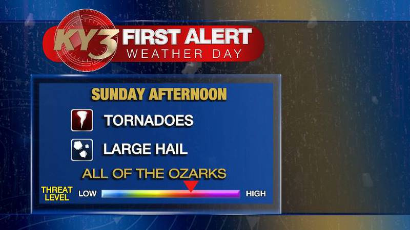 All modes of severe weather are possible Sunday afternoon.  Stay up on the latest forecast.