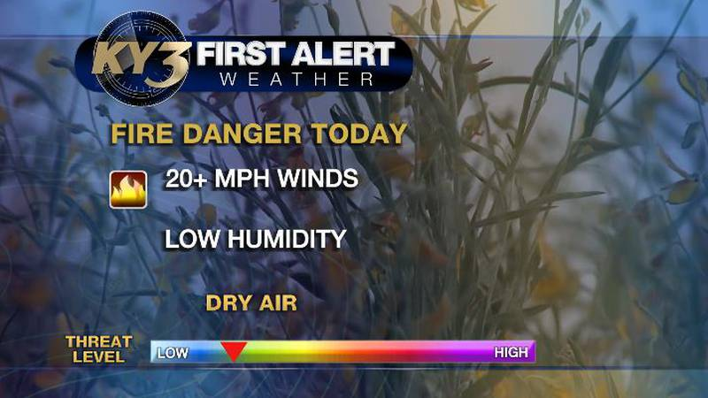 Low end risk for fires today