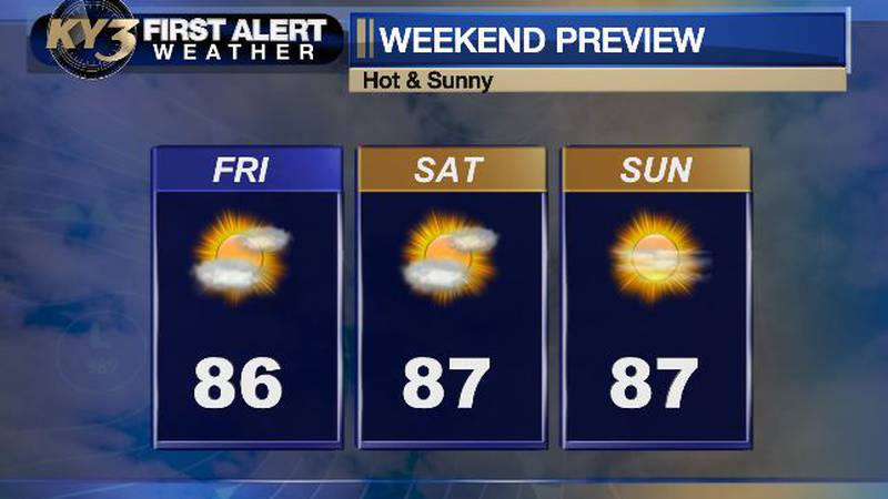 Highs in the upper 80s this weekend.