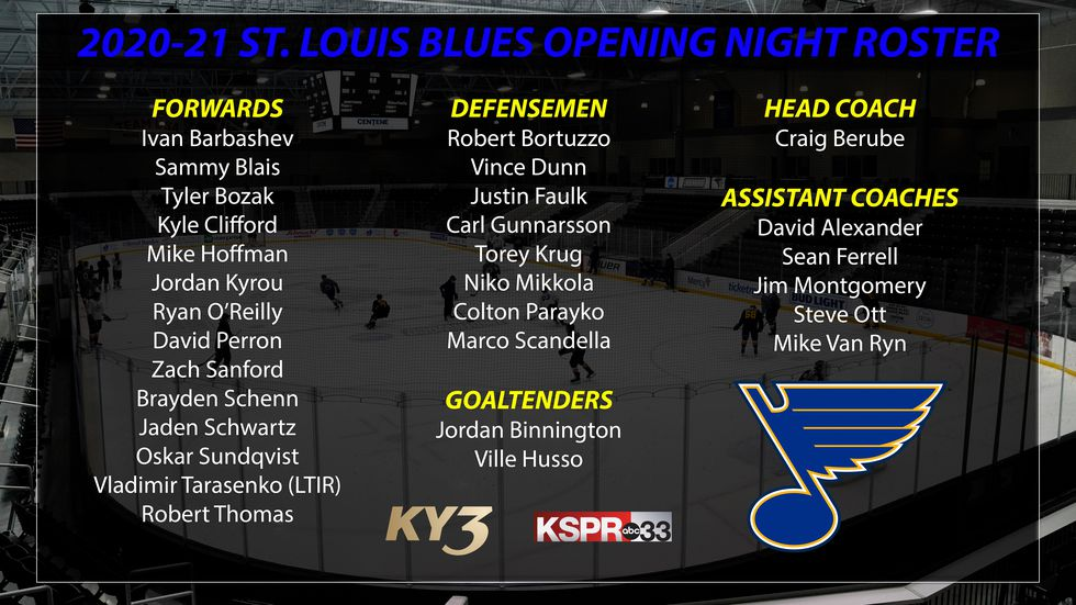 The projected opening night roster for the St. Louis Blues 2020-21 season. Background photo and...