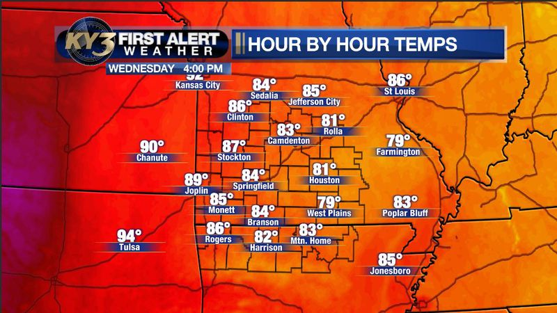 Afternoon temperatures will be in the lower to middle 80s over much of the Ozarks.
