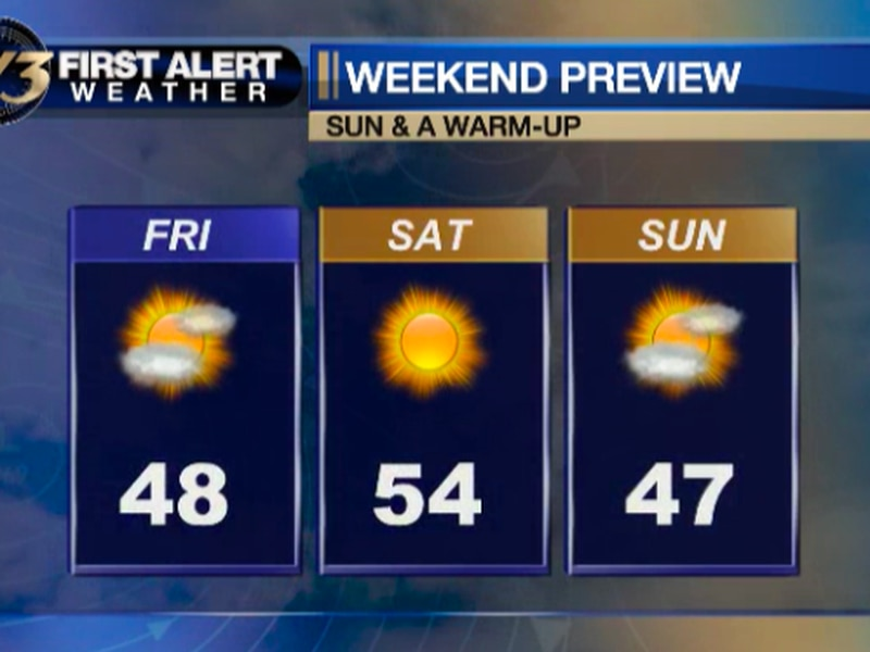 Highs in the middle 50s Saturday.