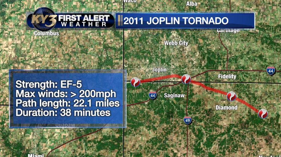 The path of the May 22, 2011 tornado that struck Joplin.
