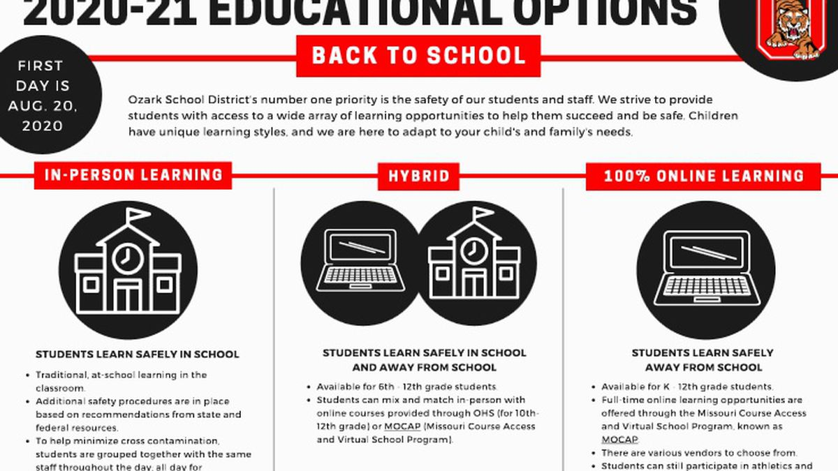 Ozark, Mo. School District will be offering in-person, online and a hybrid option of both in the fall but as of now, will not require masks to be worn...just recommended.