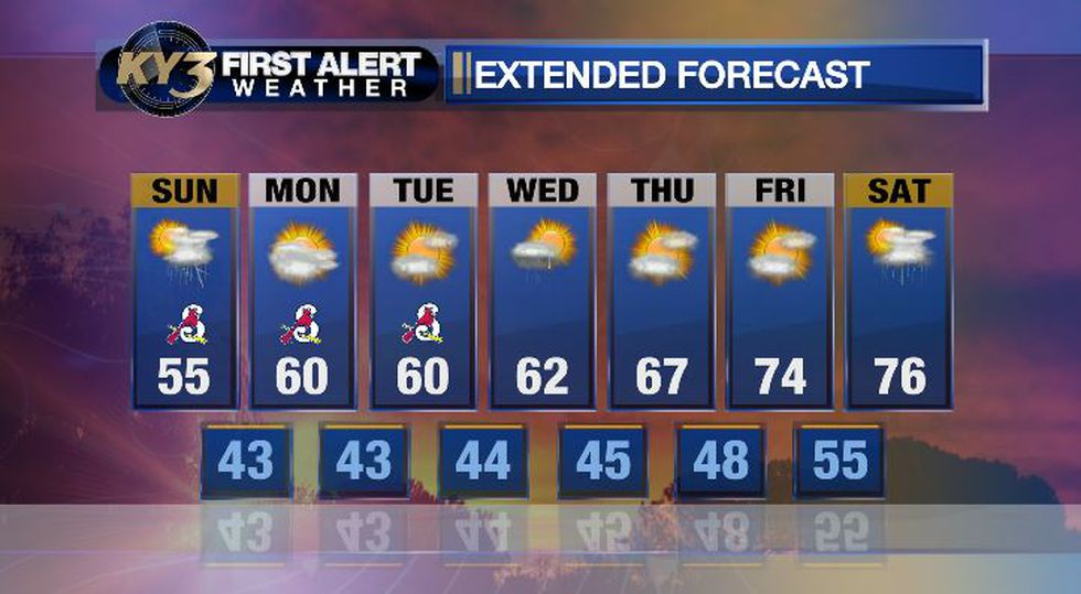 Cooler weather this week