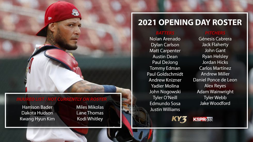 Projected 2021 Opening Day Roster for the St. Louis Cardinals.