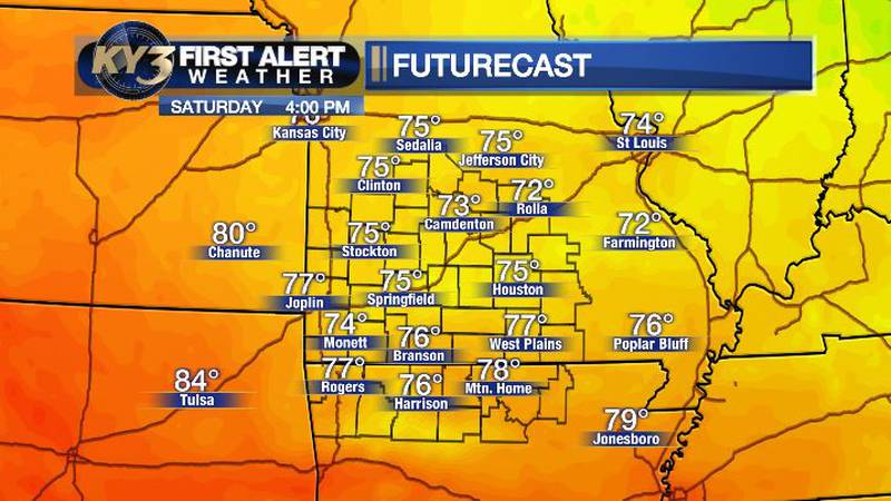 High pressure remains overhead today with sunny skies