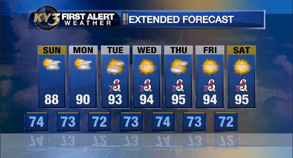Heat builds this week