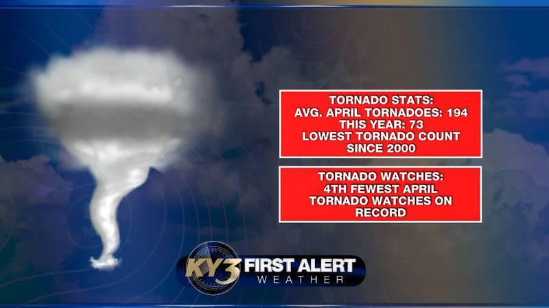 April Tornado Reports