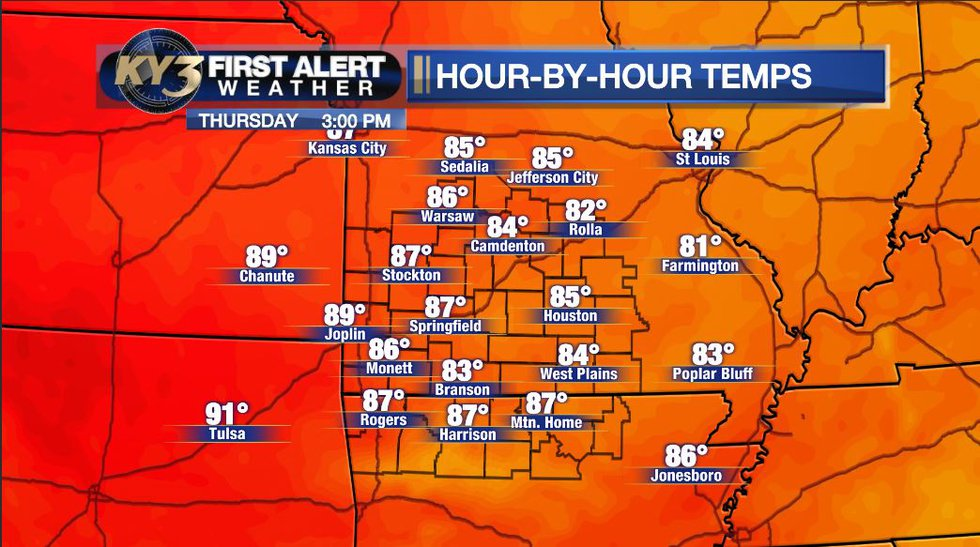 Yesterday's front won't make much difference for today's temperatures, with middle to upper 80s...