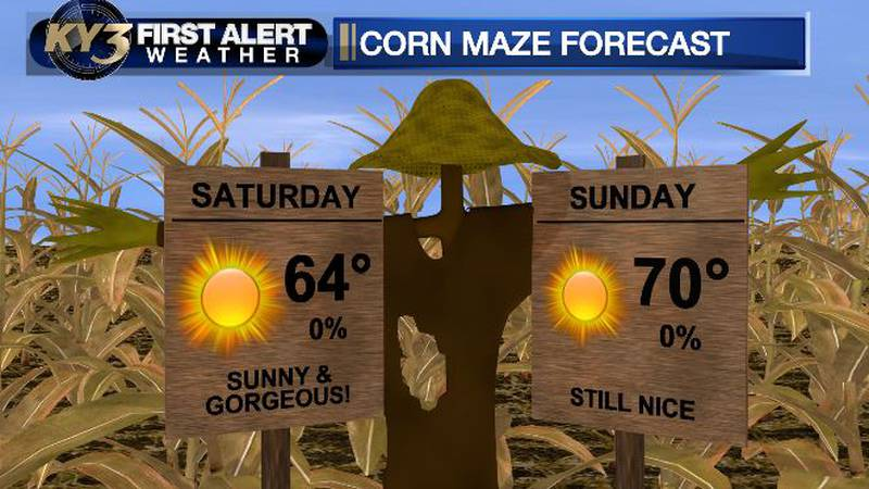 Sunny and cool this weekend.