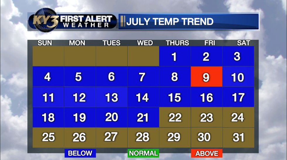 Temperatures Mainly below average for July